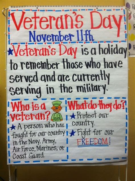 Best 25 Veterans Day Ideas On Veterans Day Activities Veterans Day Poem And