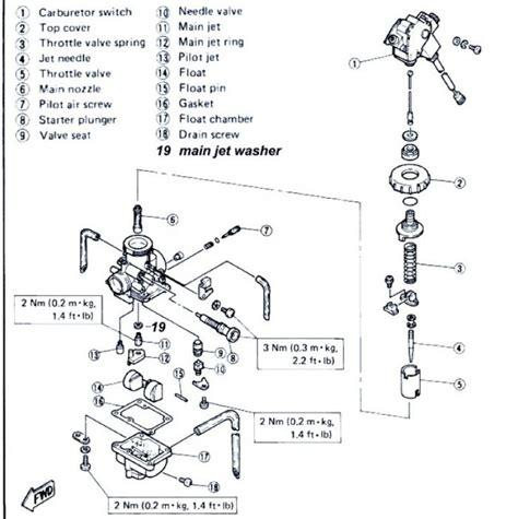 ybr 125 engine diagram html imageresizertool
