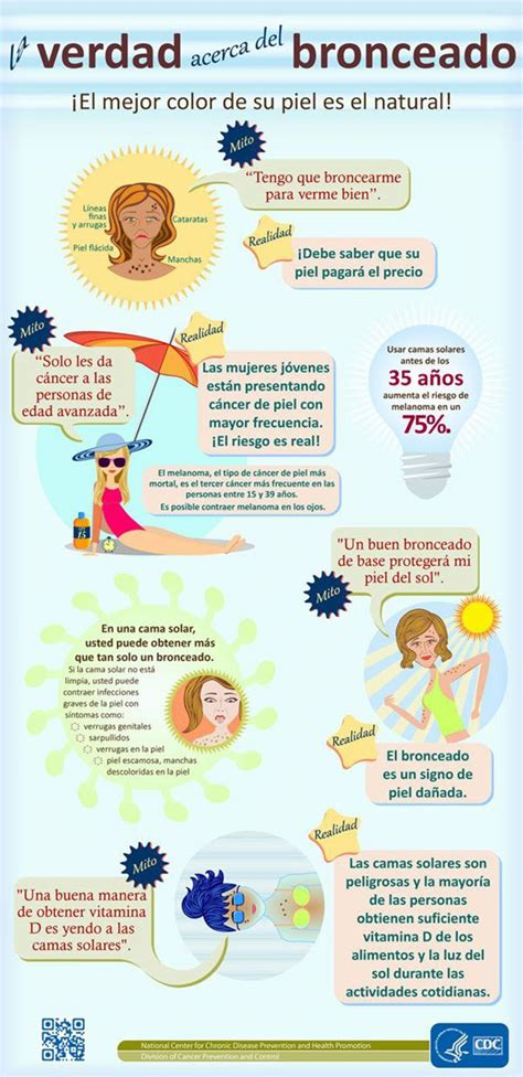 skin cancer from tanning beds 17 best sunsmart images on pinterest sun safety