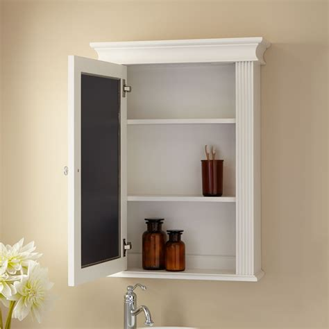recessed medicine cabinet no mirror homesfeed