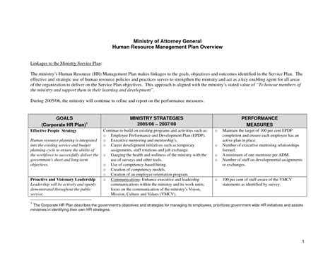 human resources management plan template best photos of hr plan template sle human resources