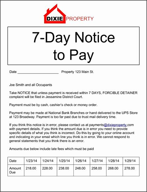 eviction notice template easy customize