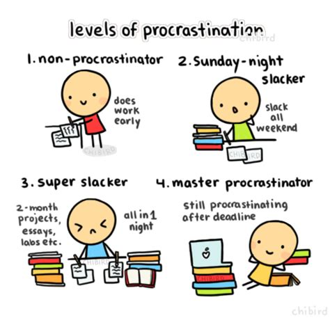 procrastination avoidance that works beating the bad habit and yourself productive books levels of procrastination pictures photos and images for
