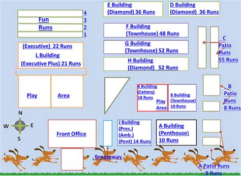 dog house layouts dog kennel layouts mibhouse com