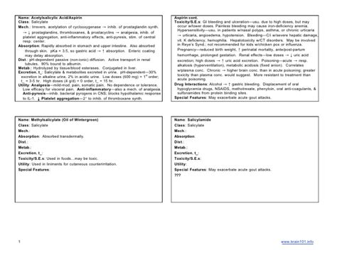 card template pharmacology pharmacology cards