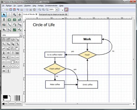dia data flow diagram projects projects research personal wiki of