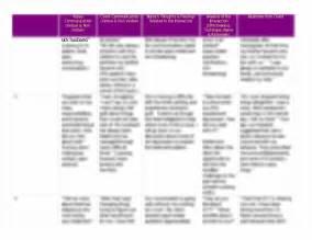 Process Recording Template Nursing social work process recording template