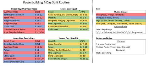 excel tutorial reddit ppl workout plan reddit workout everydayentropy com