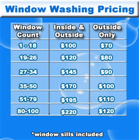 drapery cleaning costs sweepee cleaning 612 221 9573 windows