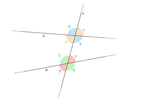 angoli alterni interni le rette parallele e il teorema di talete geometria piana