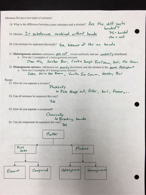 Teaching Transparency Worksheet Isotopes Answers by Note Taking Worksheet Atomic Structure And Chemical Bonds