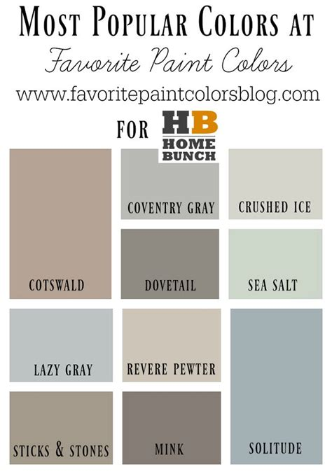 sherwin williams most popular colors de 20 bedste id 233 er inden for revere pewter p 229 pinterest
