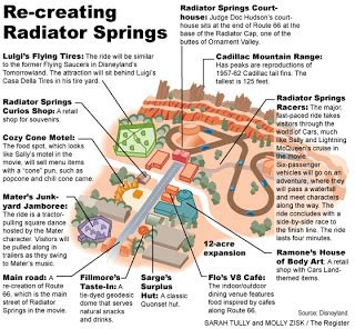 what's coming for disney parks this year?