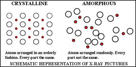 pattern formation in cold atoms about crystals