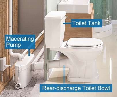 toilets with pumps for basements all about basement bathroom systems riverbend home