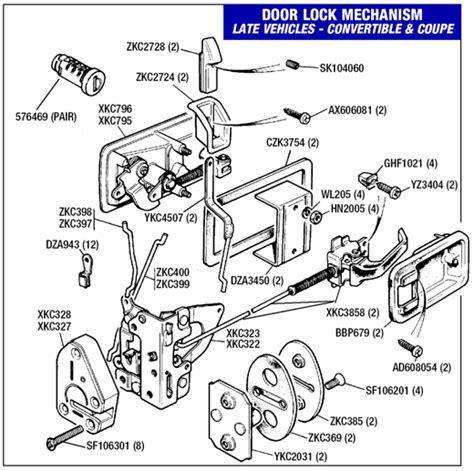 Interior Door Lock Mechanism 500 Server Error