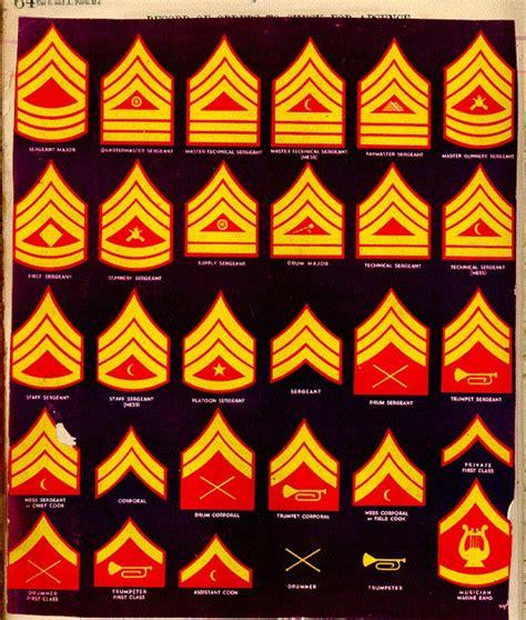 marine corps ranks 265 best old marines semper fi images on pinterest