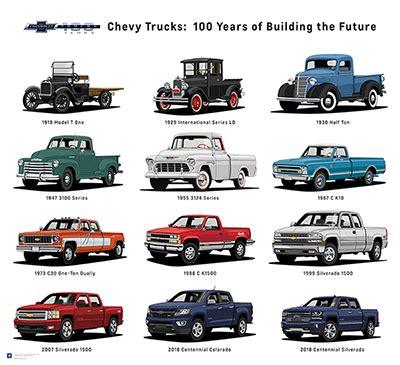 chevy trucks centennial art poster chevymall