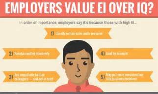 emotional intelligence the real story infographic