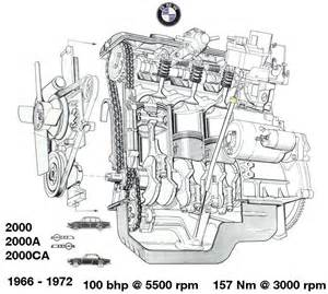1602 carburetor and timing bimmer02