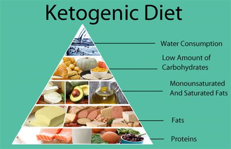 keto diet crazy about keto does this make you want to try the