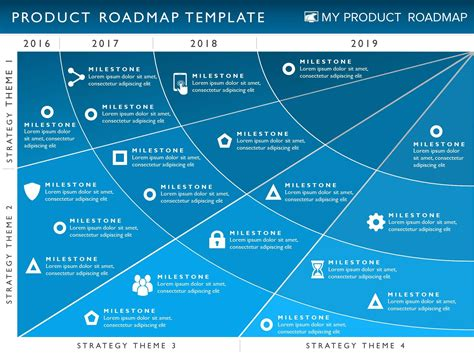 Four Phase Product Strategy Timeline Roadmap Powerpoint Template My Product Roadmap Visual Strategic Roadmap Template Free