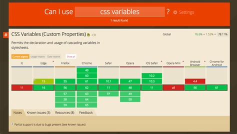 layout css variables enabled manageable utility systems with css variables sparkbox
