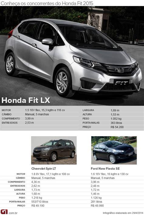 old cars and repair manuals free 2008 honda odyssey parking system 2008 honda fit owners manual 2017 2018 best cars reviews