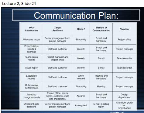 Marketing Plan Template Google Search Mrktg Plan Info Pinterest Marketing Plan Template Marketing Communication Plan Template