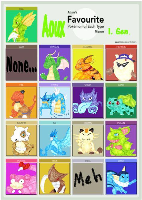 Pokemon Type Meme - favourite pokemon type meme by aoux on deviantart