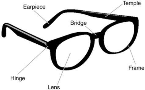 what s in your attic vintage eyeglasses 101