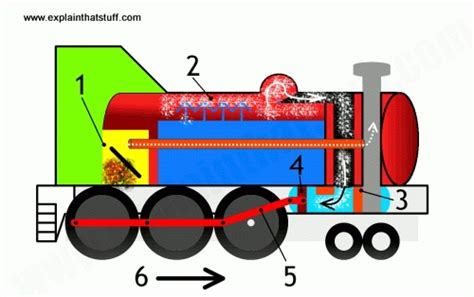 how do steam engines work who invented steam engines