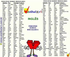 decorar in the past participle 17 melhores ideias sobre verbos irregulares no pinterest