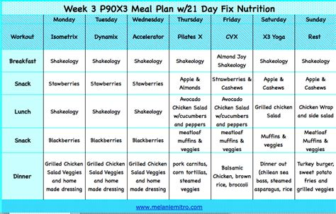 21 Day Detox Diet Plan Menu by Diet Menu 21 Day Detox Diet Menu