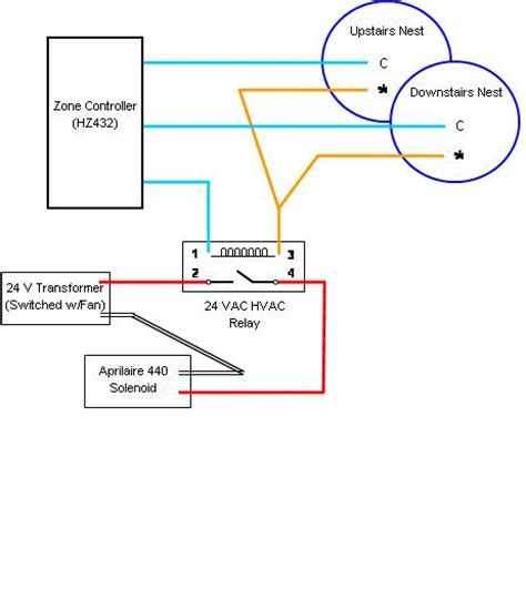 nest thermostat wiring diagram for steam system nest get