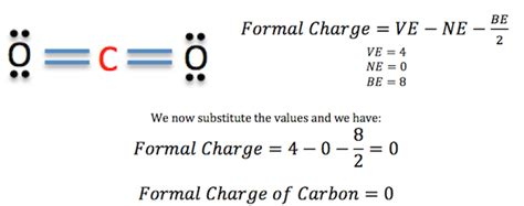 Formal Line Of Credit Formula Calculating Formal Charge Definition Formula Study