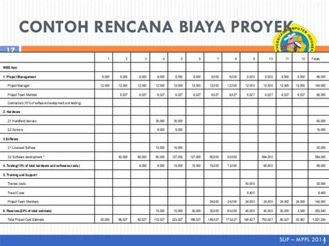 contoh laporan quality control konstruksi manajemen biaya proyek