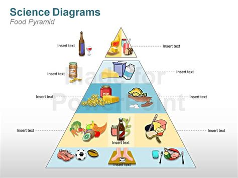 diagram of the food pyramid science icons and diagrams editable powerpoint template