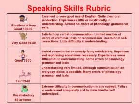 Make Up Classes Nyc Speaking Skills Rubric