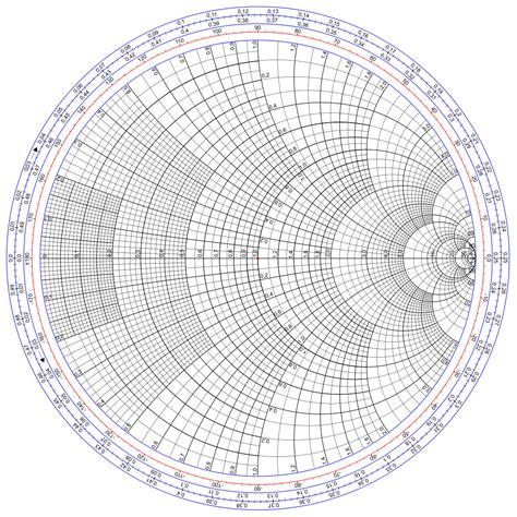 smith chart with scale color books file smith chart 2012 03 02 svg wikimedia commons