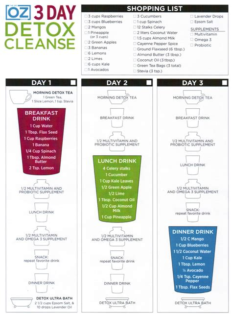 3 Month Detox Plan by 3 Day Dr Oz Detox Cleanse What S For Your Is
