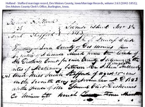 Iowa Genealogy Marriage Records Starling Stafford Genealogy