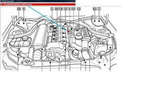 mercedes c220 starter motor fuse location