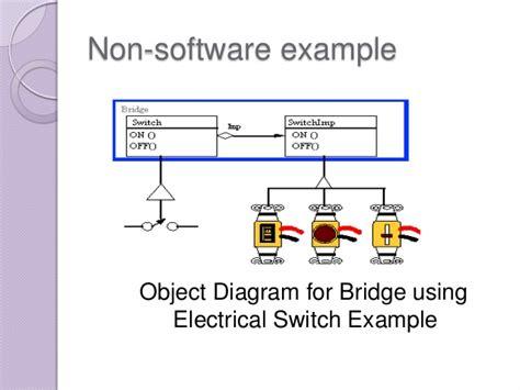 design pattern software architecture software design patterns ppt