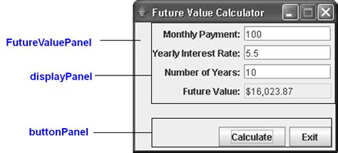 future value tables calculator brokeasshome