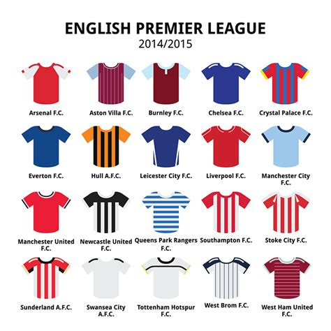 epl nicknames americans which premier league team should you root for
