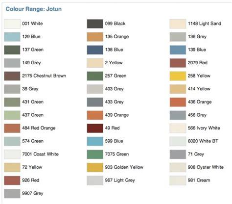 paint colors jotun pin jotun color on