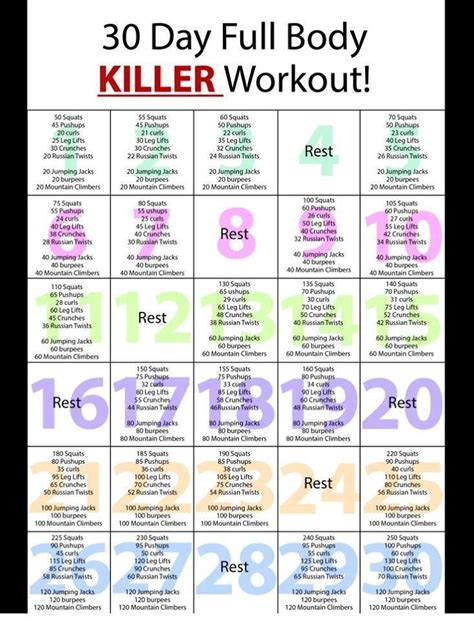 at home exercise plan 30 day killer body workout fit bitch
