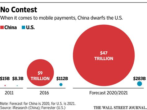 alibaba payment alibaba and tencent set fast pace in mobile payments race
