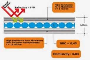 Jual Racun Tikus Banjarmasin polynum big supplier bahan bangunan jual bahan